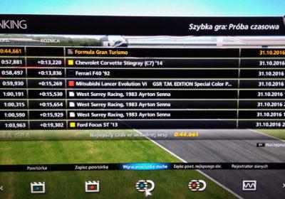 Silverstone Graun Turismo 6